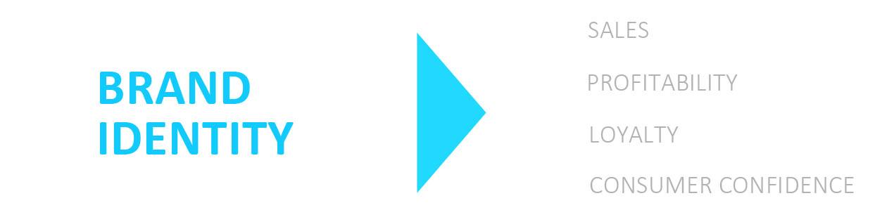 создание эффективного фирменного стиля и логотипа станислав швечков