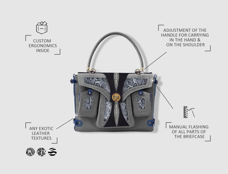 модельер сумок для мужчин дизайнер Швечков Станислав